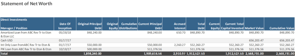 statement of net worth spreadsheet showing direct investments